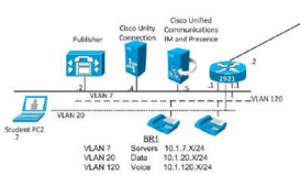 300-360 - Best IT Exam Questions And Answers For Cisco
