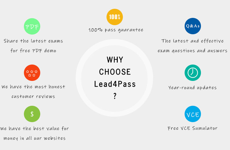 why lead4pass 400-201 dumps