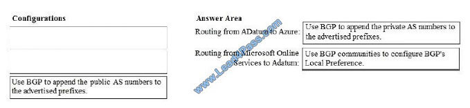 lead4pass az-103 exam question q1-1