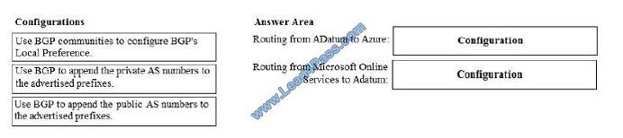 lead4pass az-103 exam question q1