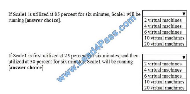 lead4pass az-103 exam question q13-1
