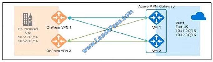 lead4pass az-103 exam question q5-2
