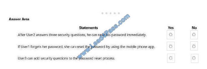 lead4pass az-103 exam question q9-2