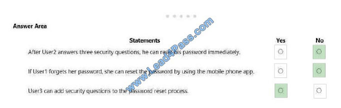 lead4pass az-103 exam question q9-3