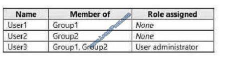 lead4pass az-103 exam question q9