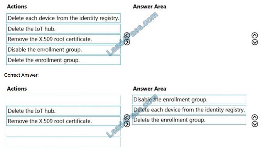 microsoft az-220 questions q5