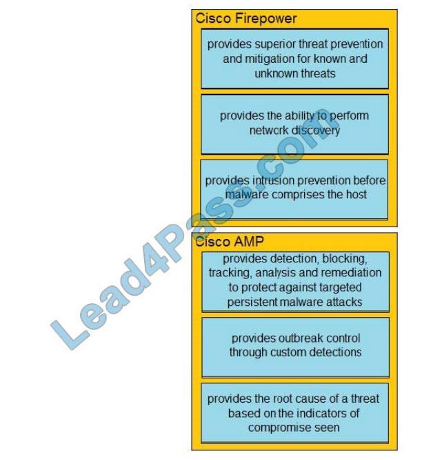 cisco 350-701 exam questions q10-1